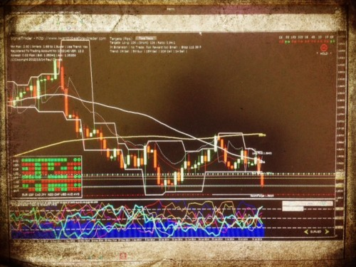 Forex_Trading_Chart